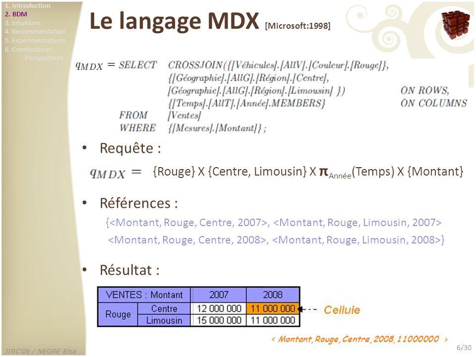 Le langage MDX [Microsoft:1998]